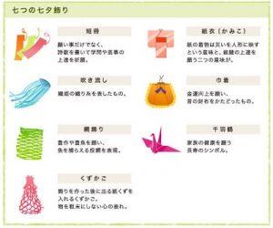 七夕飾り7種類