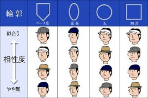 麦わら帽子の選び方