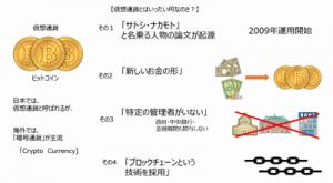 ビットコイン誕生の歴史