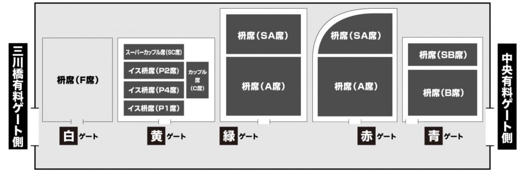 赤川花火大会 有料席MAP