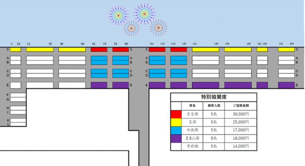 関門海峡花火大会 協賛席