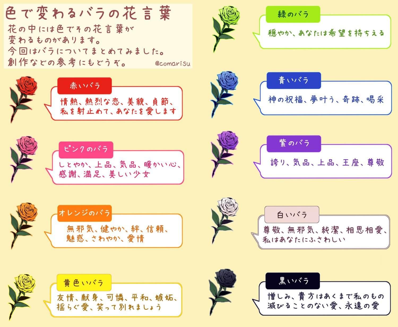 言葉 バラ の 花